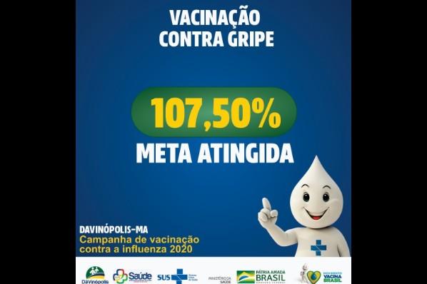 Meta atingida foi de 107,5% no município